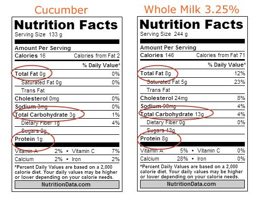 nutritionLabels copy